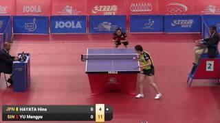 【Video】HAYATA Hina VS YU Mengyu, 2016 Qatar Open  best 32