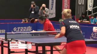 【Video】YANG Xiaoxin VS POTA Georgina, 2016 Swiss Open finals
