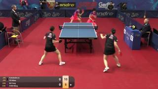 【Video】AI Fukuhara・MIMA Ito VS CHEN Meng・WuYang, 2015  Polish Open  best 16