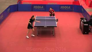 【Video】YUKO Fujii VS ZHENG Jiaqi, 2014 US Open '14 best 16