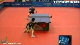 【Video】KENTA Matsudaira VS JIANG Tianyi, JOOLA 2010 Hungarian Open - ITTF Pro Tour  quarter finals