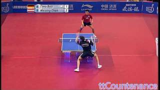 【Video】BOLL Timo VS CHEN Weixing, 2009 German Open quarter finals