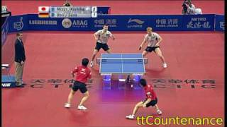 【Video】 Kishikawaseiya・JUN Mizutani VS BOLL Timo・SUSS Christian, 2009 German Open finals