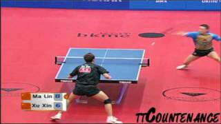 【Video】XU Xin VS Ma Lin, 2012  Qatar Open,  semifinal