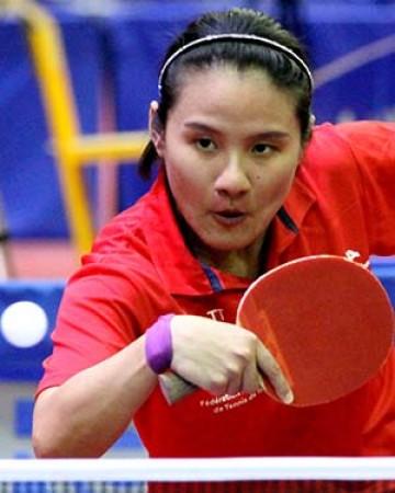Yang Xiaoxin