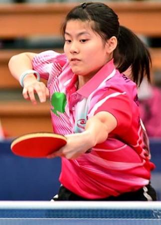 HUANG Yu-Wen
